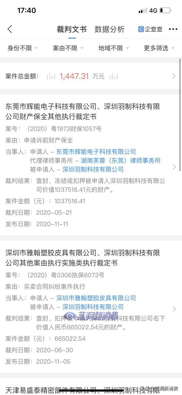 福禄电子烟今年已被法院查封冻结1447万元财产