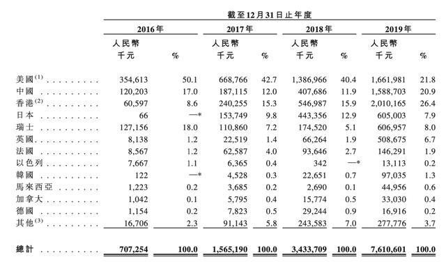 """中国""""电子烟第一股""""火了!暴涨2078%,总市值升至1780亿"""