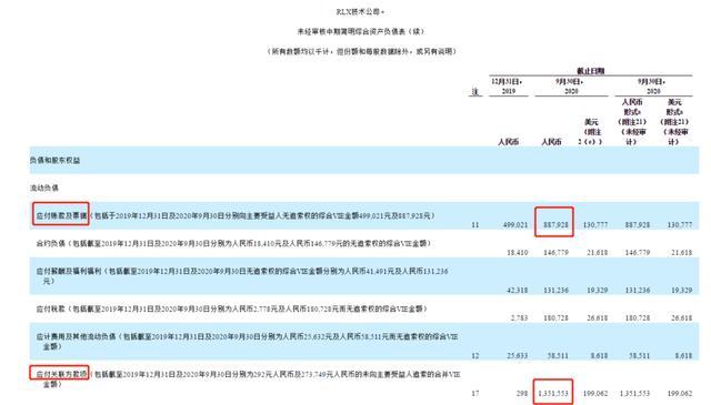"""电子烟悦刻赴美IPO:""""禁令""""高悬,负债高企,未来成长成疑"""