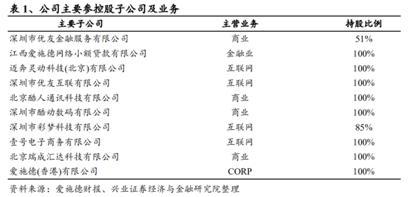 """炒作电子烟、试水电商失败,最大手机分销商爱施德难成""""苏宁""""?"""