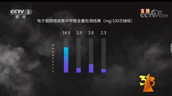 """罗永浩无惧央视""""警告"""",宣布发售电子烟,一支298元成本50"""